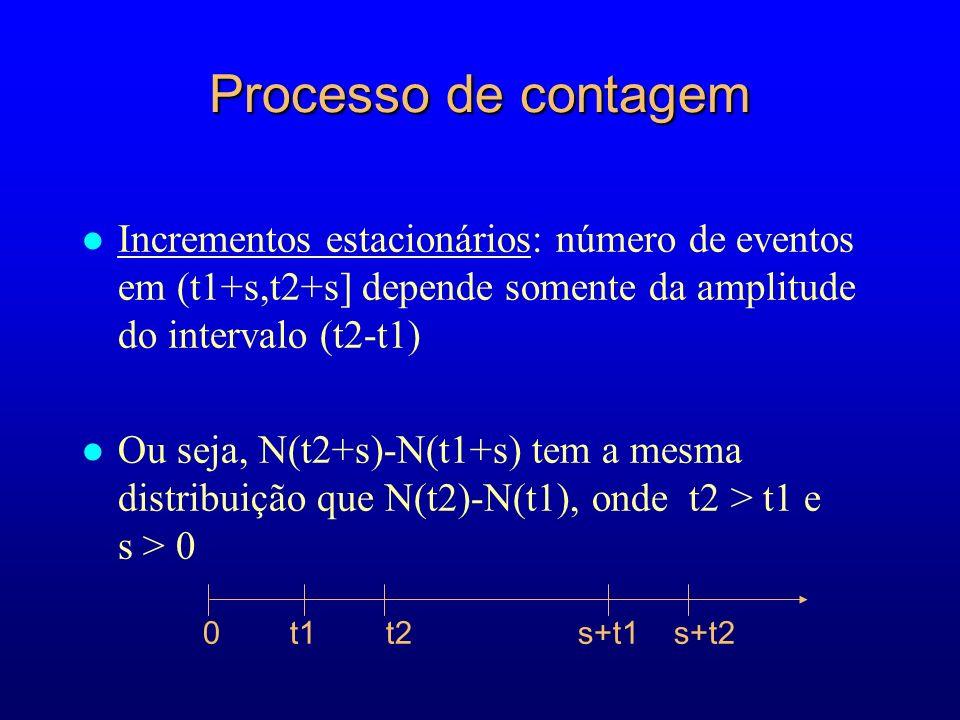 Processo de contagem Incrementos estacionários: número de eventos em (t1+s,t2+s] depende somente da amplitude do intervalo (t2-t1)